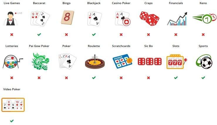 Marathonbet kazino igre